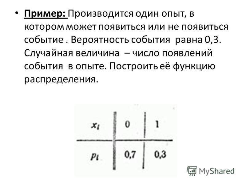Пример: Производится один опыт, в котором может появиться или не появиться событие. Вероятность события равна 0,3. Случайная величина – число появлений события в опыте. Построить её функцию распределения.