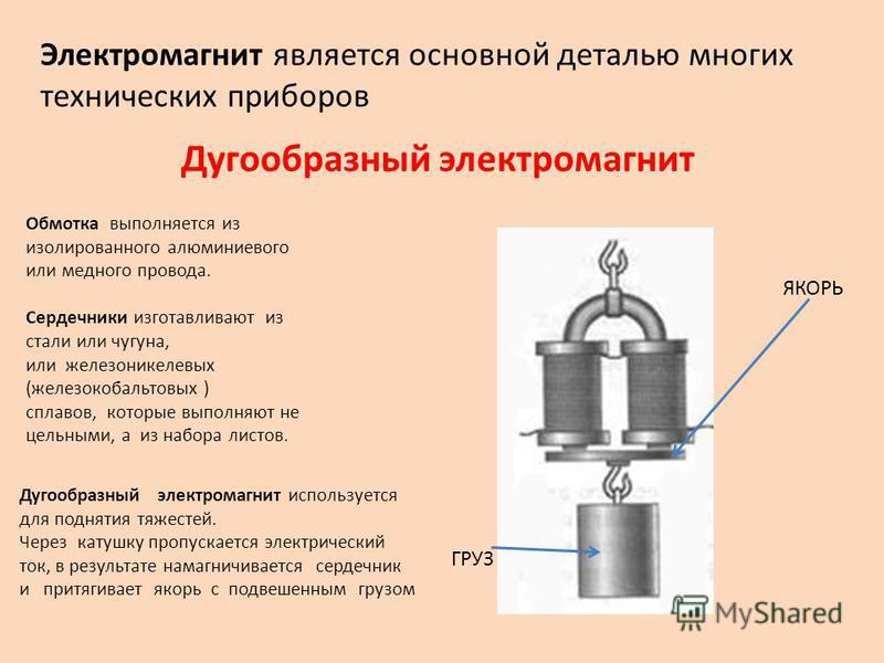 Электромагнит является основной деталью многих технических приборов Дугообразный электромагнит ЯКОРЬ ГРУЗ Обмотка выполняется из изолированного алюминиевого или медного провода. Сердечники изготавливают из стали или чугуна, или железоникелевых (желез