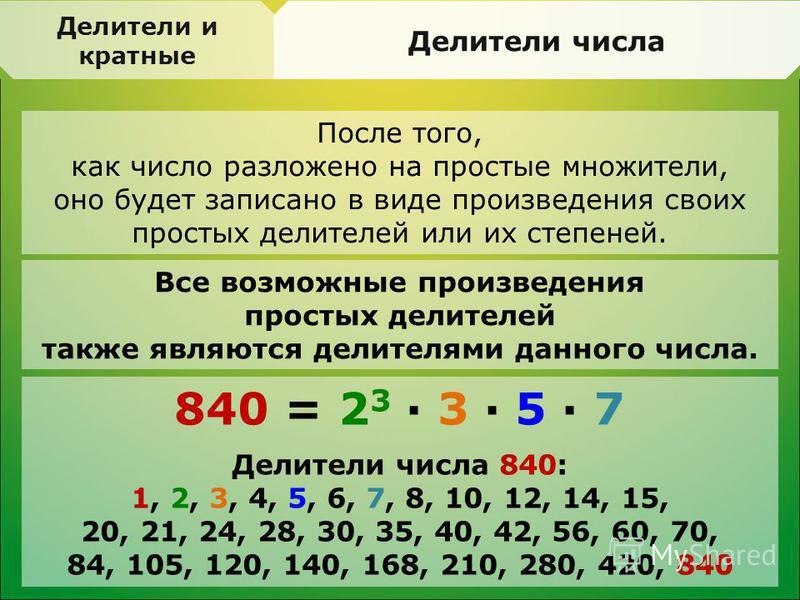 После того, как число разложено на простые множители, оно будет записано в виде произведения своих простых делителей или их степеней. Делители и кратные Делители числа 840 = 2 3 · 3 · 5 · 7 Делители числа 840: 1, 2, 3, 4, 5, 6, 7, 8, 10, 12, 14, 15,