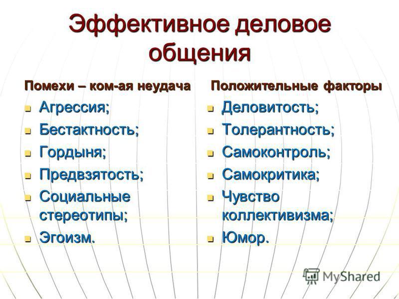 Эффективное деловое общения Помехи – ком-ая неудача Агрессия; Агрессия; Бестактность; Бестактность; Гордыня; Гордыня; Предвзятость; Предвзятость; Социальные стереотипы; Социальные стереотипы; Эгоизм. Эгоизм. Положительные факторы Положительные фактор