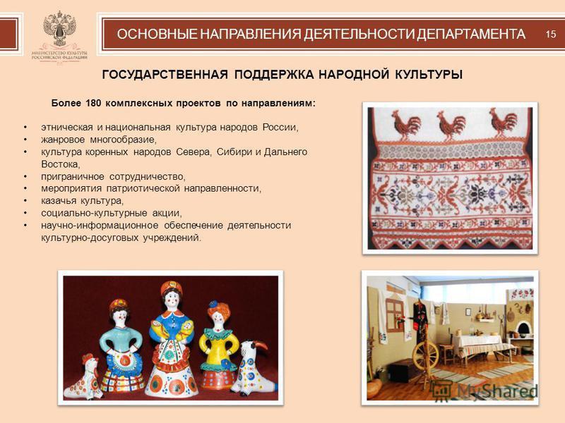 ОСНОВНЫЕ НАПРАВЛЕНИЯ ДЕЯТЕЛЬНОСТИ ДЕПАРТАМЕНТА 15 ГОСУДАРСТВЕННАЯ ПОДДЕРЖКА НАРОДНОЙ КУЛЬТУРЫ Более 180 комплексных проектов по направлениям: этническая и национальная культура народов России, жанровое многообразие, культура коренных народов Севера,