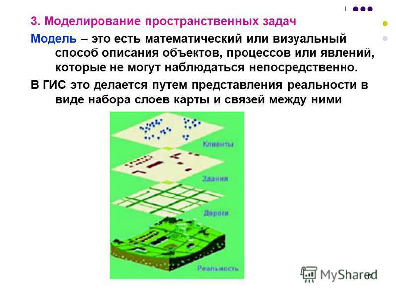 16 3. Моделирование пространственных задач Модель – это есть математический или визуальный способ описания объектов, процессов или явлений, которые не могут наблюдаться непосредственно. В ГИС это делается путем представления реальности в виде набора