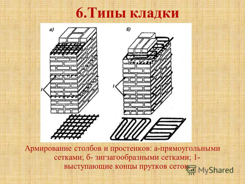6. Типы кладки Армирование столбов и простенков: а-прямоугольными сетками; б- зигзагообразными сетками; 1- выступающие концы прутков сеток.