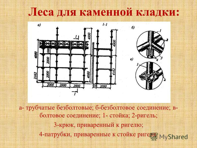 Леса для каменной кладки: а- трубчатые безболтовые; б-безболтовое соединение; в- болтовое соединение; 1- стойка; 2-ригель; 3-крюк, приваренный к ригелю; 4-патрубки, приваренные к стойке ригеля.