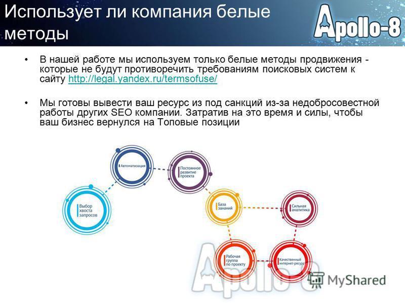 Использует ли компания белые методы В нашей работе мы используем только белые методы продвижения - которые не будут противоречить требованиям поисковых систем к сайту http://legal.yandex.ru/termsofuse/http://legal.yandex.ru/termsofuse/ Мы готовы выве