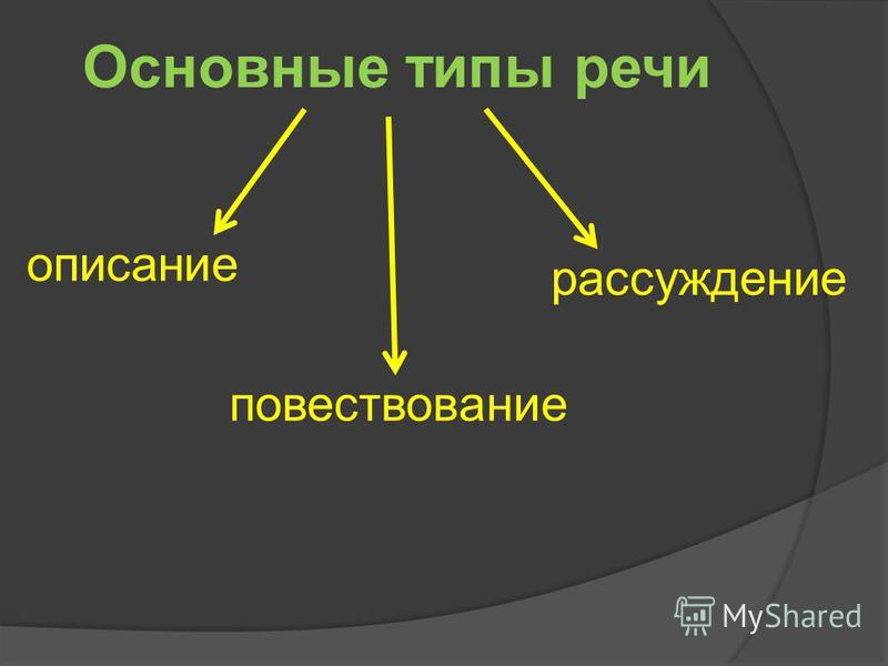 Основные типы речи описание рассуждение повествование