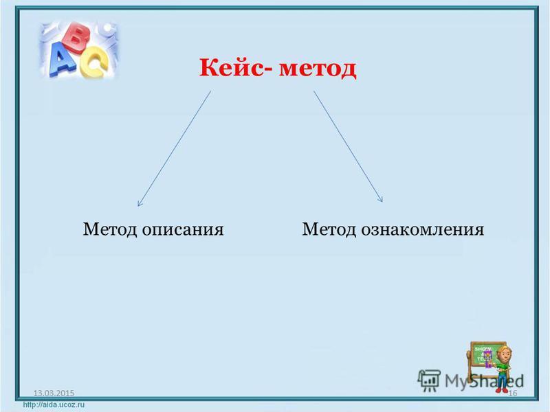 Кейс- метод 13.03.201516 Метод описания Метод ознакомления