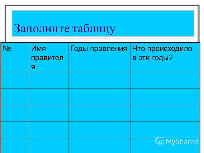 Заполните таблицу Имя правителя Годы правления Что происходило в эти годы?
