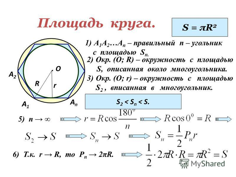Площадь круга. А1А1 А2А2 Ап Ап 1)А 1 А 2 …А п – правильный п – угольник с площадью S n. 2)Окр. (О; R) – окружность с площадью S, описанная около многоугольника. 3)Окр. (О; r) – окружность с площадью S 2, вписанная в многоугольник.. О 4) Сравните S, S