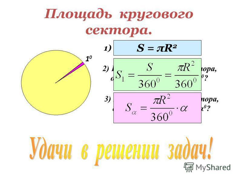 Площадь кругового сектора. 1) Площадь круга? S = πR 2 1 0 2)Площадь кругового сектора, ограниченного дугой в 1 0 ? 3)Площадь кругового сектора, ограниченного дугой в α 0 ?