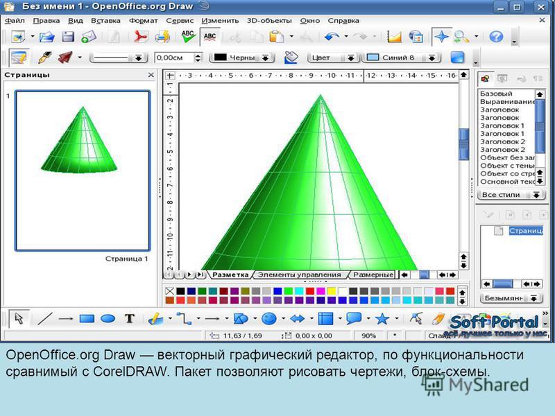 OpenOffice.org Draw векторный графический редактор, по функциональности сравнимый с CorelDRAW. Пакет позволяют рисовать чертежи, блок-схемы.