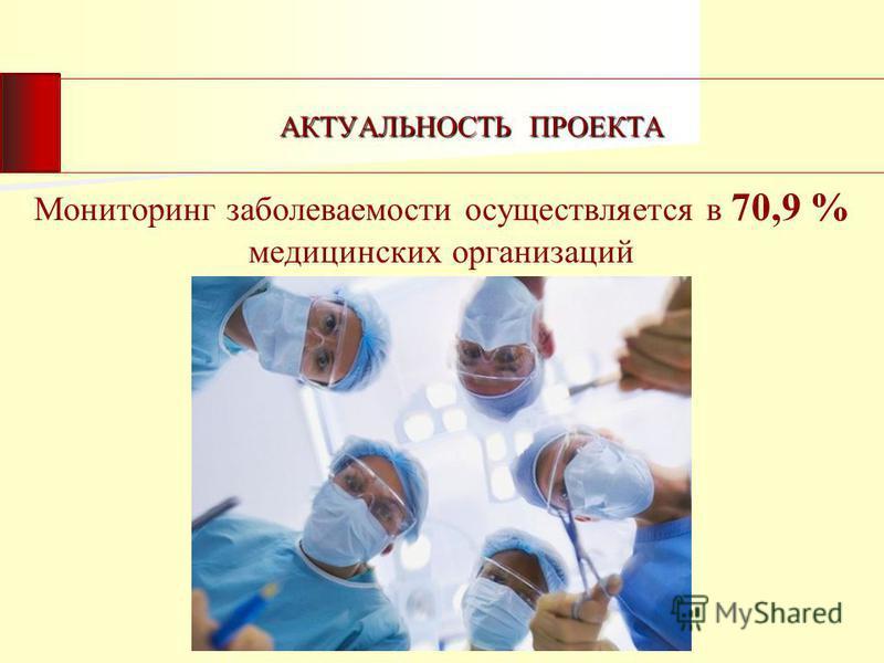 АКТУАЛЬНОСТЬ ПРОЕКТА Мониторинг заболеваемости осуществляется в 70,9 % медицинских организаций