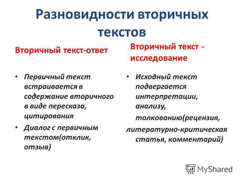 Разновидности вторичных текстов Вторичный текст-ответ Первичный текст встраивается в содержание вторичного в виде пересказа, цитирования Диалог с первичным текстом(отклик, отзыв) Вторичный текст - исследование Исходный текст подвергается интерпретаци