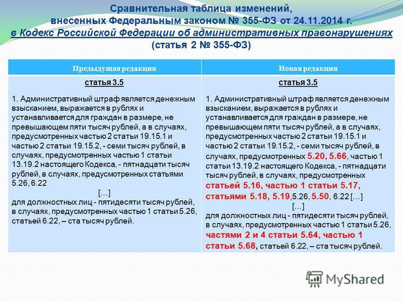 Сравнительная таблица изменений, внесенных Федеральным законом 355-ФЗ от 24.11.2014 г. в Кодекс Российской Федерации об административных правонарушениях (статья 2 355-ФЗ) Предыдущая редакция Новая редакция статья 3.5 1. Административный штраф являетс