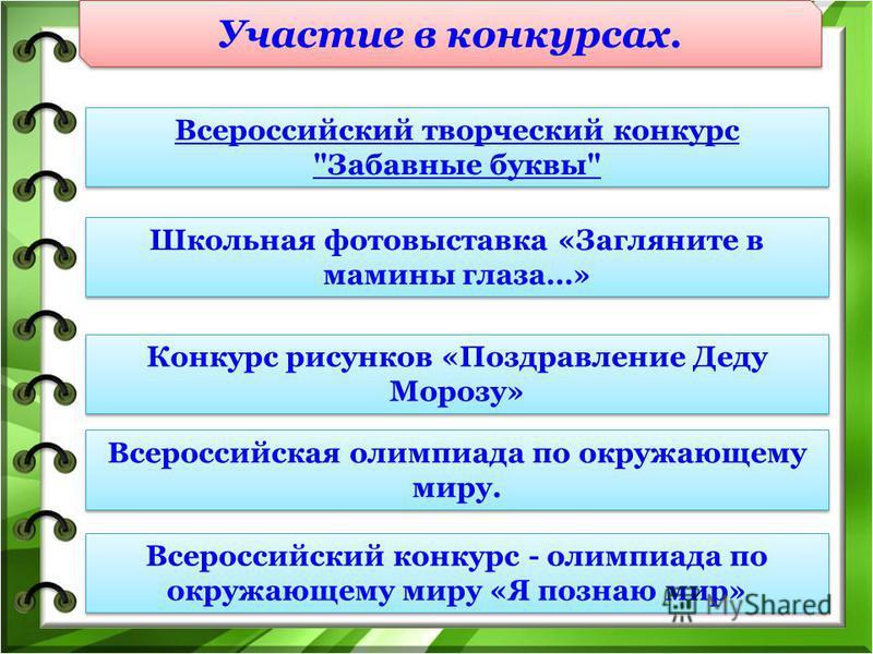 Участие в конкурсах. Всероссийский творческий конкурс