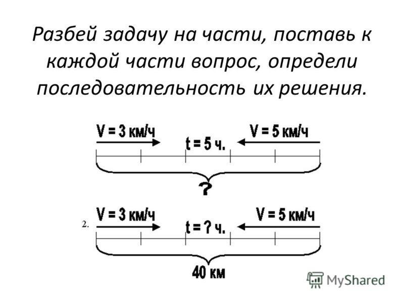 Разбей задачу на части, поставь к каждой части вопрос, определи последовательность их решения.