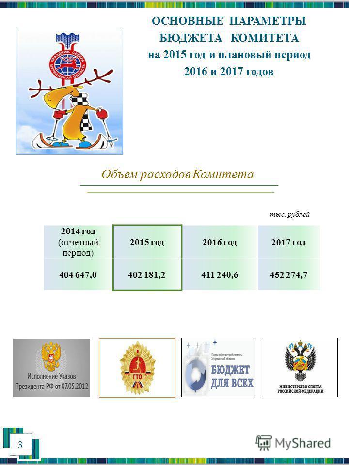 3 ОСНОВНЫЕ ПАРАМЕТРЫ БЮДЖЕТА КОМИТЕТА на 2015 год и плановый период 2016 и 2017 годов 2014 год (отчетный период) 2015 год 2016 год 2017 год 404 647,0402 181,2411 240,6452 274,7 Объем расходов Комитета тыс. рублей