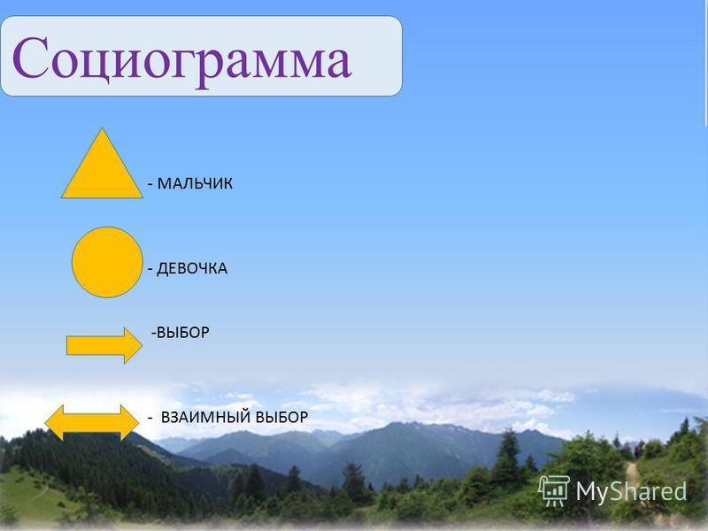 - МАЛЬЧИК - ДЕВОЧКА -ВЫБОР - ВЗАИМНЫЙ ВЫБОР Социограмма