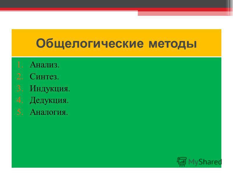 Общелогические методы 1.Анализ. 2.Синтез. 3.Индукция. 4.Дедукция. 5.Аналогия.