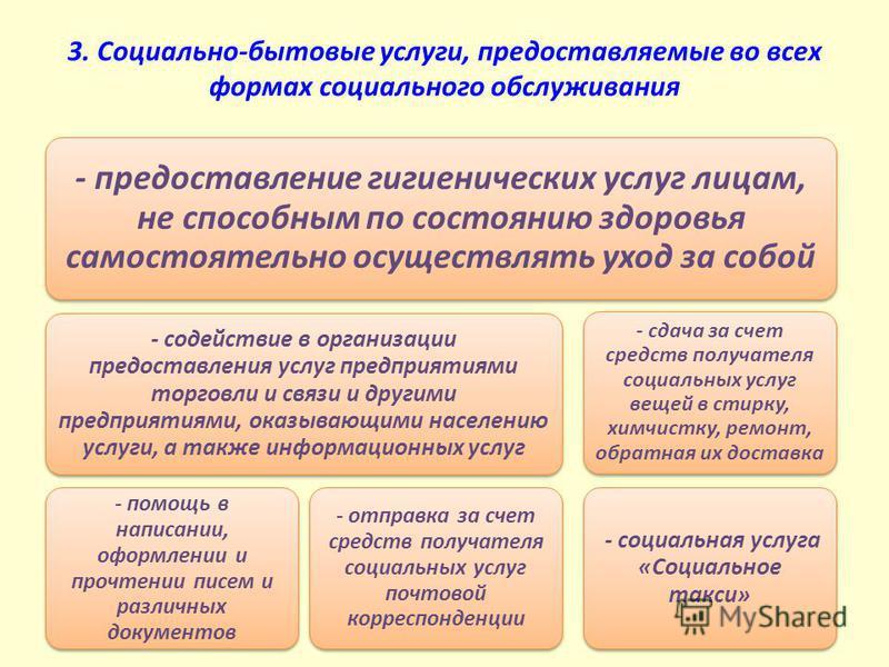 3. Социально-бытовые услуги, предоставляемые во всех формах социального обслуживания - предоставление гигиенических услуг лицам, не способным по состоянию здоровья самостоятельно осуществлять уход за собой - содействие в организации предоставления ус