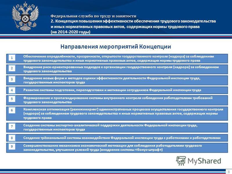 Обеспечение определённости, прозрачности, открытости государственного контроля (надзора) за соблюдением трудового законодательства и иных нормативных правовых актов, содержащих нормы трудового права Внедрение риск-ориентированных подходов к организа