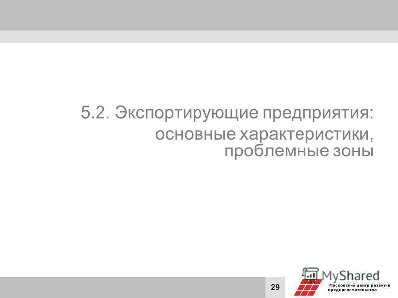 29 5.2. Экспортирующие предприятия: основные характеристики, проблемные зоны