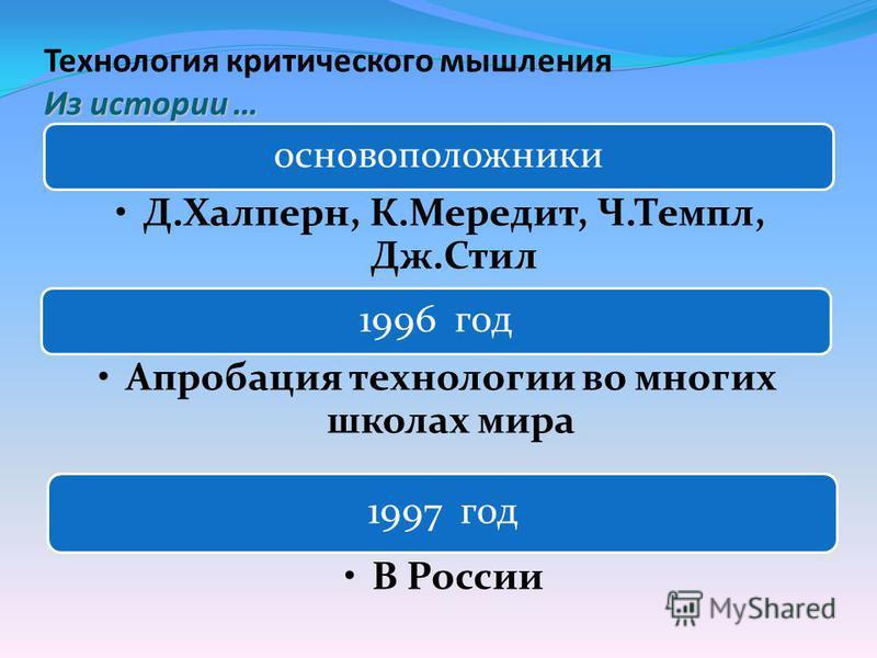 Из истории … Технология критического мышления Из истории … основоположники Д.Халперн, К.Мередит, Ч.Темпл, Дж.Стил 1996 год Апробация технологии во многих школах мира 1997 год В России