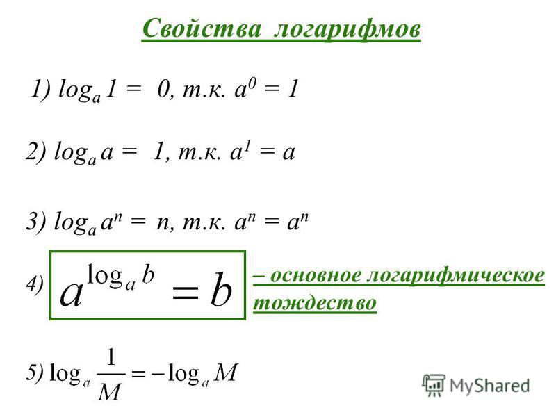 Свойства логарифмов 2) log a a = 1) log a 1 = 3) log a a п = 4) 0, т.к. а 0 = 1 1, т.к. а 1 = а п, т.к. а п = а п – основное логарифмическое тождество 5)
