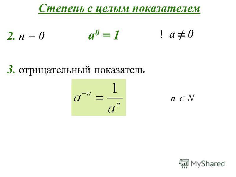 Степень с целым показателем a 0 = 1 2. n = 0 ! a 0 3. отрицательный показатель п N