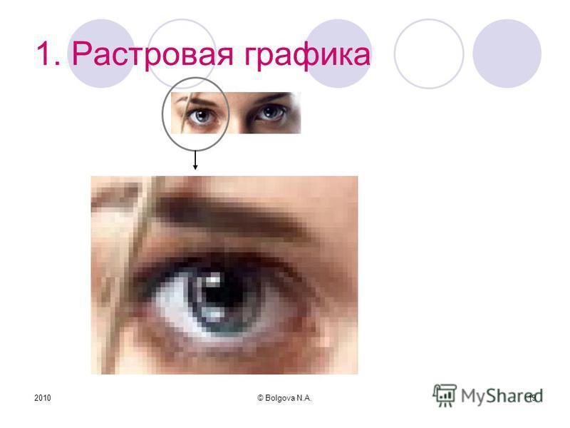 2010© Bolgova N.A.19 1. Растровая графика