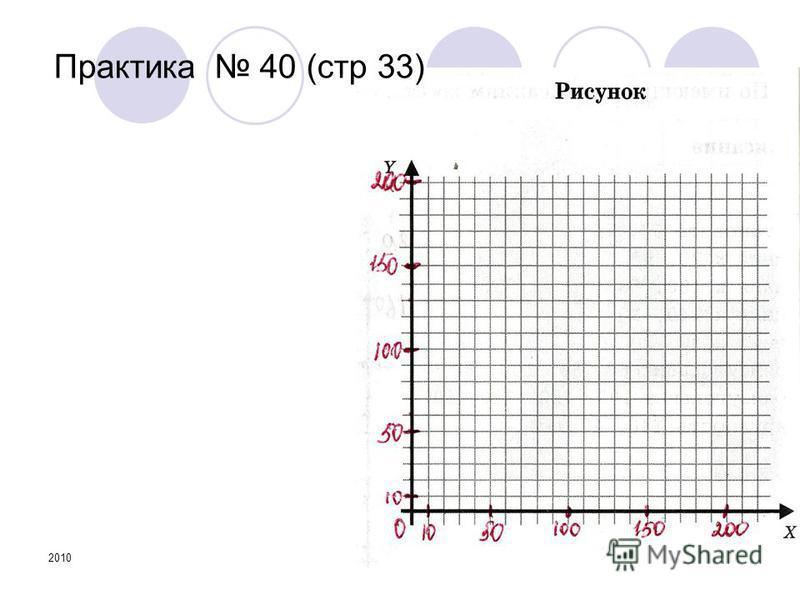 2010© Bolgova N.A.25 Практика 40 (стр 33)