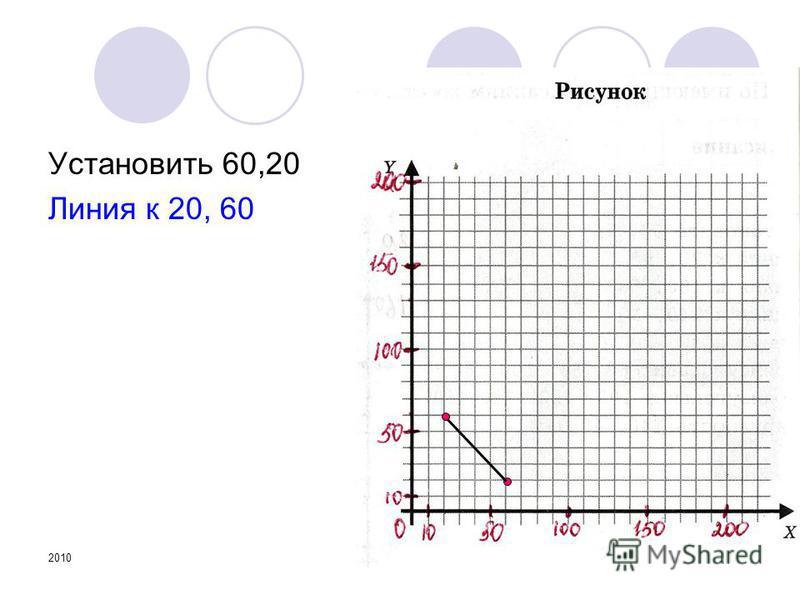 2010© Bolgova N.A.27 Установить 60,20 Линия к 20, 60