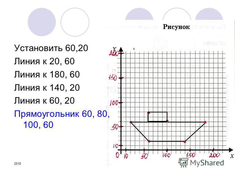 2010© Bolgova N.A.32 Установить 60,20 Линия к 20, 60 Линия к 180, 60 Линия к 140, 20 Линия к 60, 20 Прямоугольник 60, 80, 100, 60