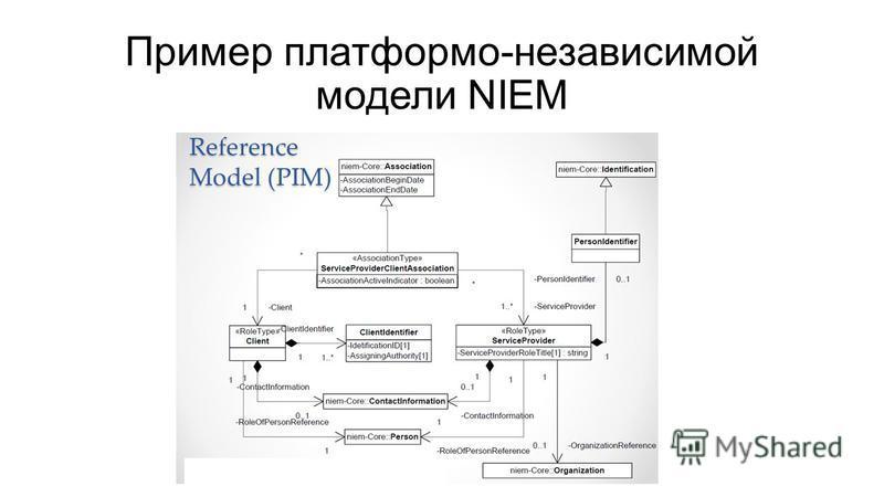 Пример платформа-независимой модели NIEM