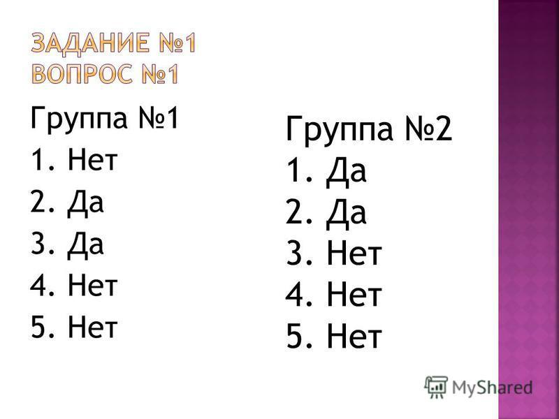 Группа 1 1. Нет 2. Да 3. Да 4. Нет 5. Нет Группа 2 1. Да 2. Да 3. Нет 4. Нет 5. Нет