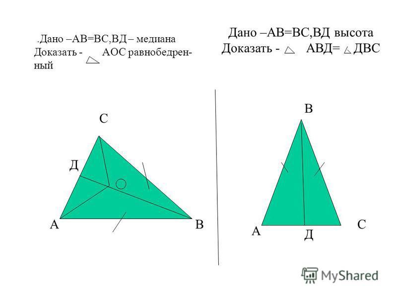 .Дано –АВ=ВС,ВД – медиана Доказать - АОС равнобедренный А С В Д А В С Д Дано –АВ=ВС,ВД высота Доказать - АВД= ДВС