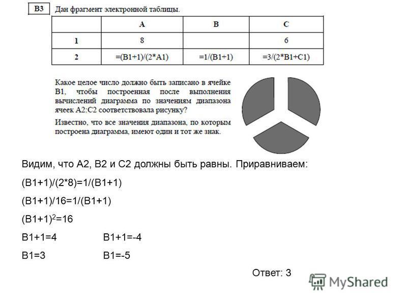 Видим, что А2, В2 и С2 должны быть равны. Приравниваем: (В1+1)/(2*8)=1/(В1+1) (В1+1)/16=1/(В1+1) (В1+1) 2 =16 В1+1=4В1+1=-4 В1=3В1=-5 Ответ: 3