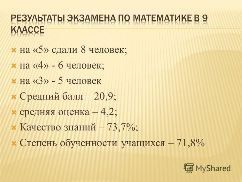 на «5» сдали 8 человек; на «4» - 6 человек; на «3» - 5 человек Средний балл – 20,9; средняя оценка – 4,2; Качество знаний – 73,7%; Степень обученности учащихся – 71,8%