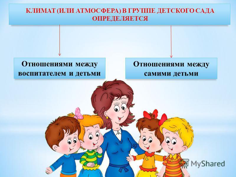 КЛИМАТ (ИЛИ АТМОСФЕРА) В ГРУППЕ ДЕТСКОГО САДА ОПРЕДЕЛЯЕТСЯ Отношениями между воспитателем и детьми Отношениями между самими детьми