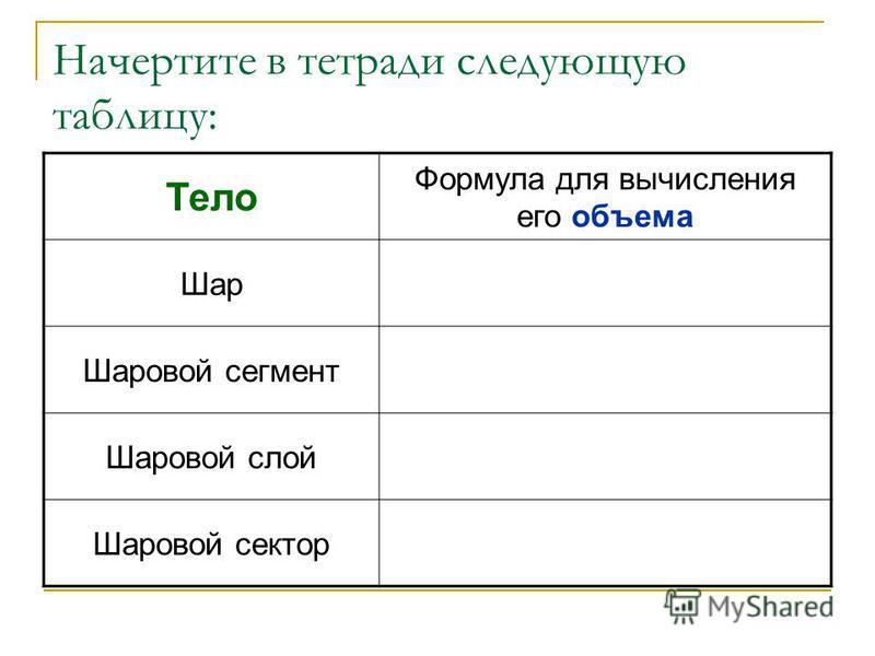 Начертите в тетради следующую таблицу: Тело Формула для вычисления его объема Шар Шаровой сегмент Шаровой слой Шаровой сектор
