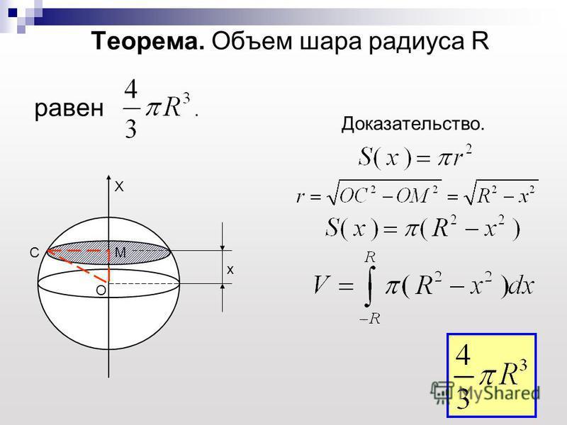 Теорема. Объем шара радиуса R равен Доказательство. М О С Х х