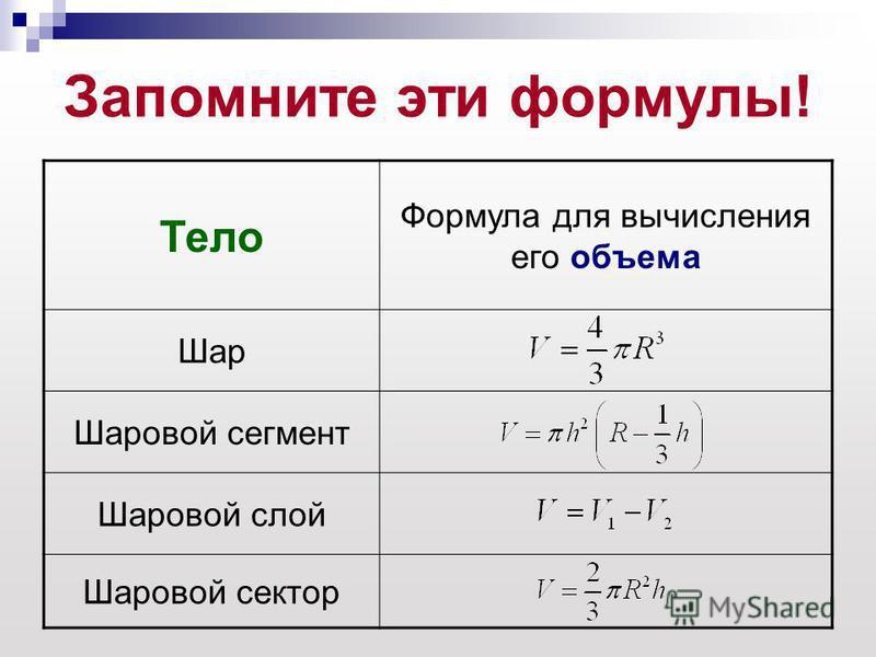 Тело Формула для вычисления его объема Шар Шаровой сегмент Шаровой слой Шаровой сектор Запомните эти формулы!