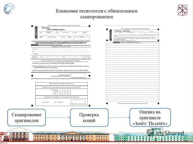 Бланковая технология с обязательным сканированием Сканирование оригиналов Оценка на оригинале «Зачёт/ Незачёт» Проверка копий