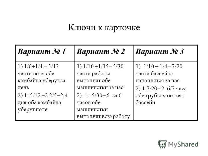 Ключи к карточке Вариант 1Вариант 2Вариант 3 1) 1/6+1/4 = 5/12 части поля оба комбайна уберут за день 2) 1: 5/12 =2 2/5=2,4 дня оба комбайна уберут поле 1) 1/10 +1/15= 5/30 части работы выполнят обе машинистки за час 2) 1 : 5/30= 6 за 6 часов обе маш