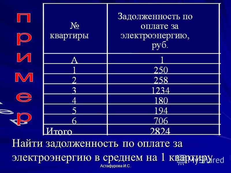 Астафурова И.С. Найти задолженность по оплате за электроэнергию в среднем на 1 квартиру