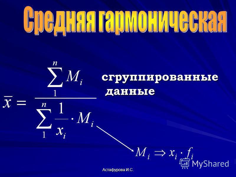Астафурова И.С. сгруппированные данные данные