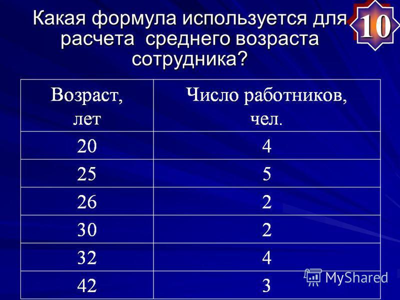 Какая формула ииспользуется для расчета среднего возраста сотрудника? 1010