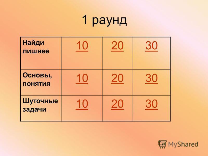 1 раунд Найди лишнее 102030 Основы, понятия 102030 Шуточные задачи 102030