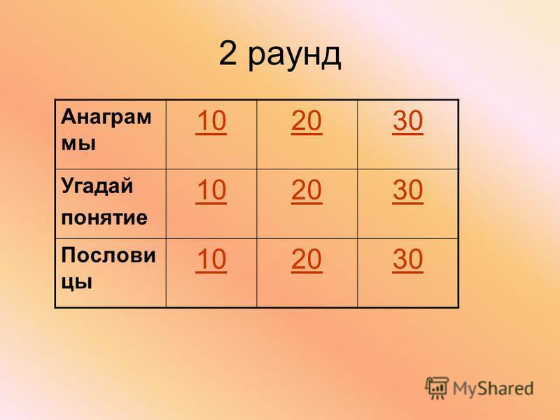 2 раунд Анаграм мы 102030 Угадай понятие 102030 Послови цы 102030
