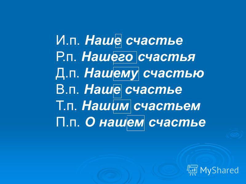 И.п. Наше счастье Р.п. Нашего счастья Д.п. Нашему счастью В.п. Наше счастье Т.п. Нашим счастьем П.п. О нашем счастье